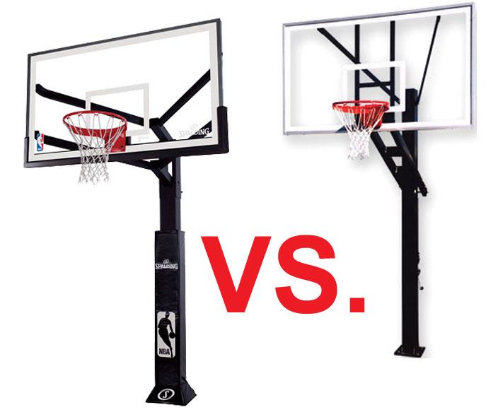Best Basketball Hoops - Driveway In-ground Adjustable Hoops | Sports ...